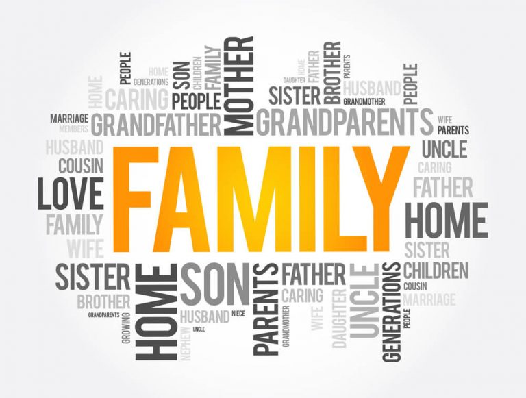 What is Considered Immediate Family?